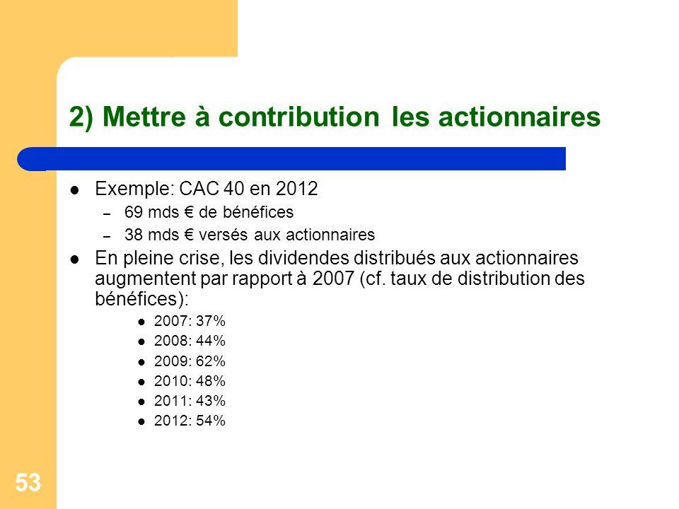 2) Mettre à contribution les actionnaires
