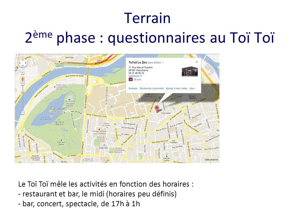 Terrain 2ème phase : questionnaires au Toï Toï