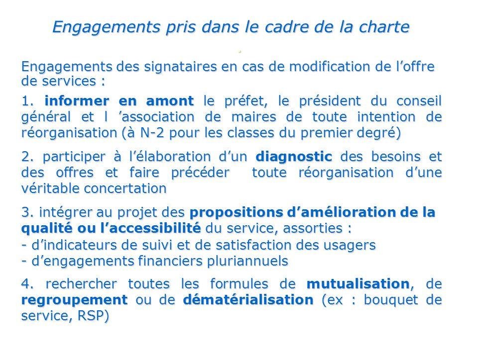 Engagements pris dans le cadre de la charte