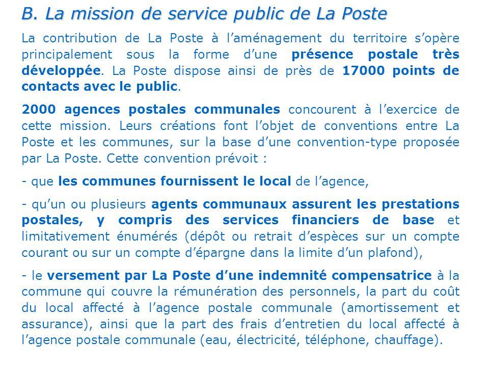 . B. La mission de service public de La Poste