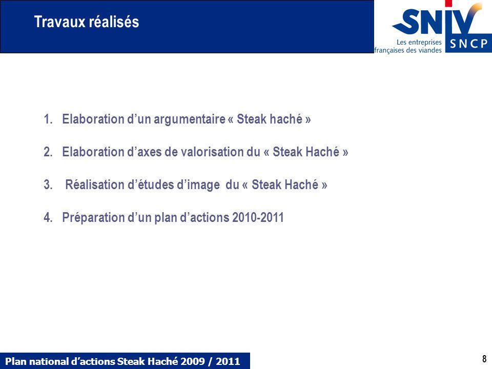 Travaux réalisés Elaboration d'un argumentaire « Steak haché »