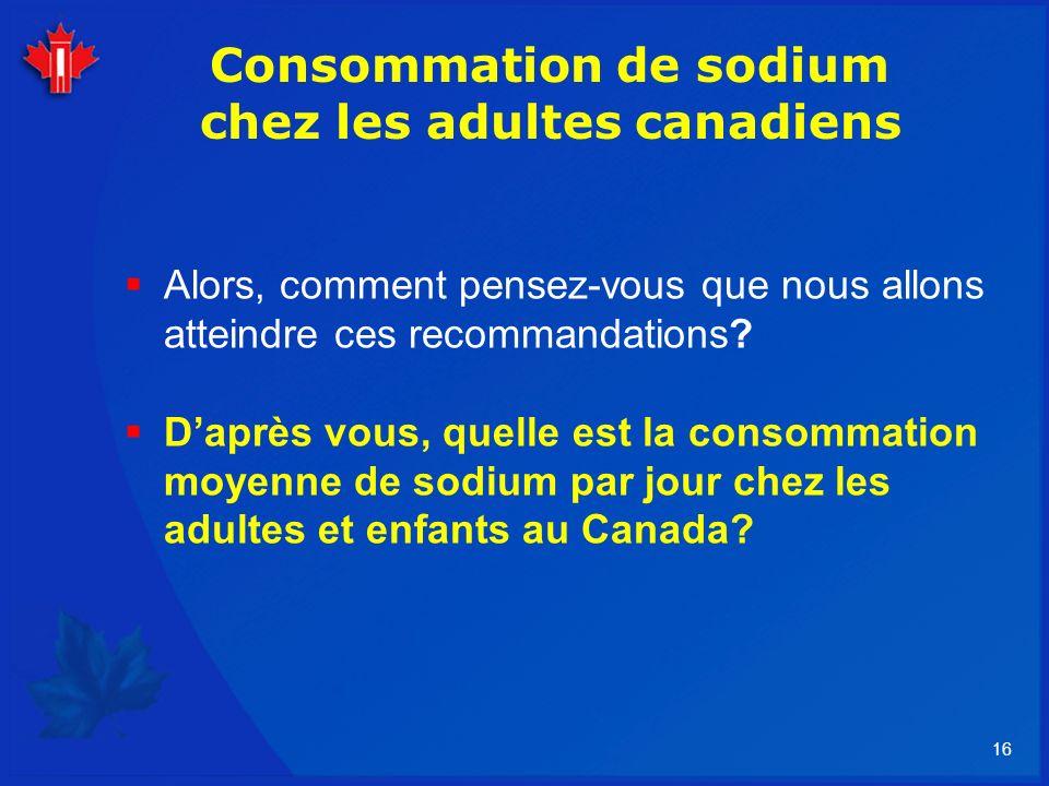Consommation de sodium chez les adultes canadiens