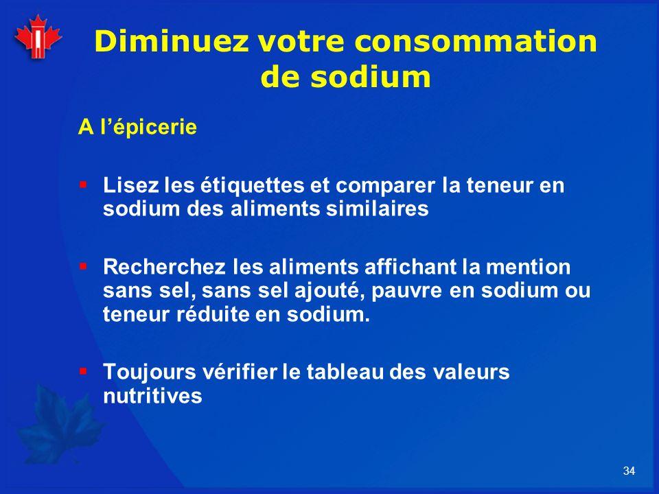 Diminuez votre consommation de sodium