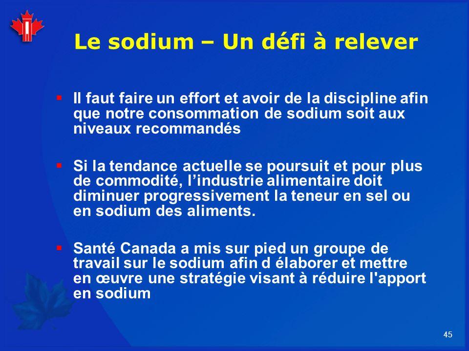 Le sodium – Un défi à relever
