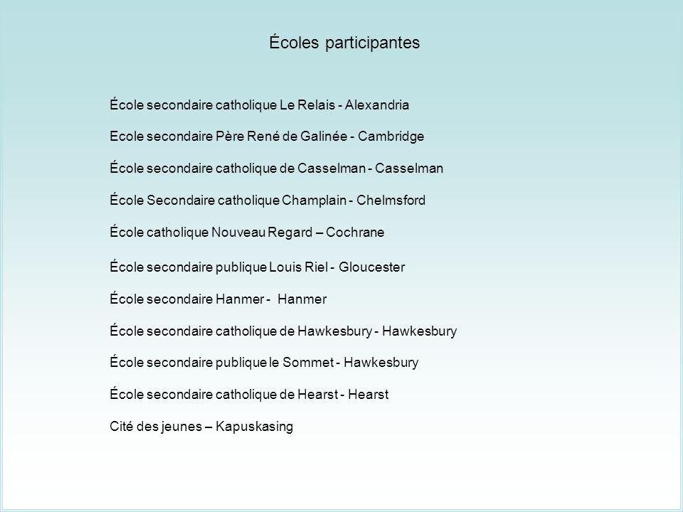Écoles participantes Écoles participantes