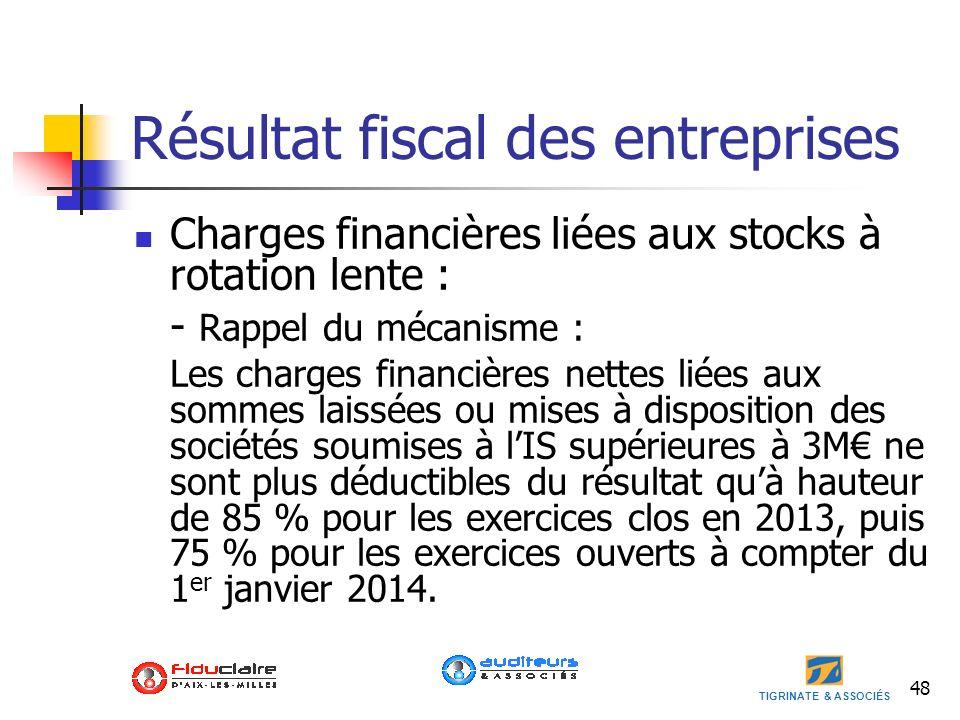 Résultat fiscal des entreprises