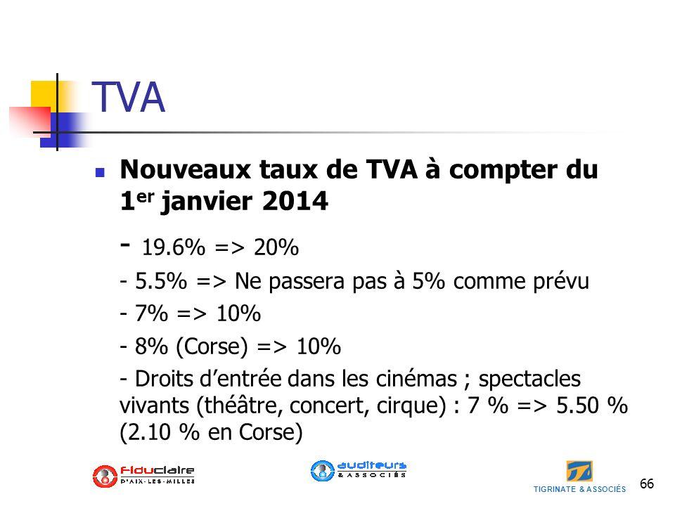 TVA Nouveaux taux de TVA à compter du 1er janvier 2014. - 19.6% => 20% - 5.5% => Ne passera pas à 5% comme prévu.