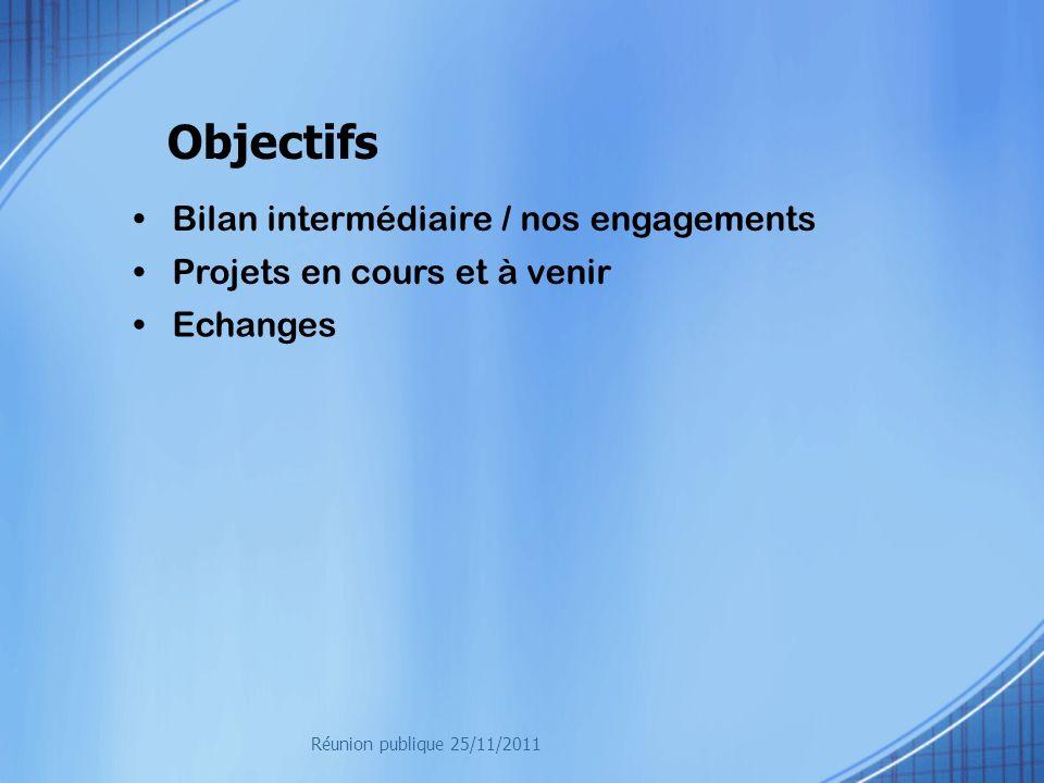 Objectifs Bilan intermédiaire / nos engagements
