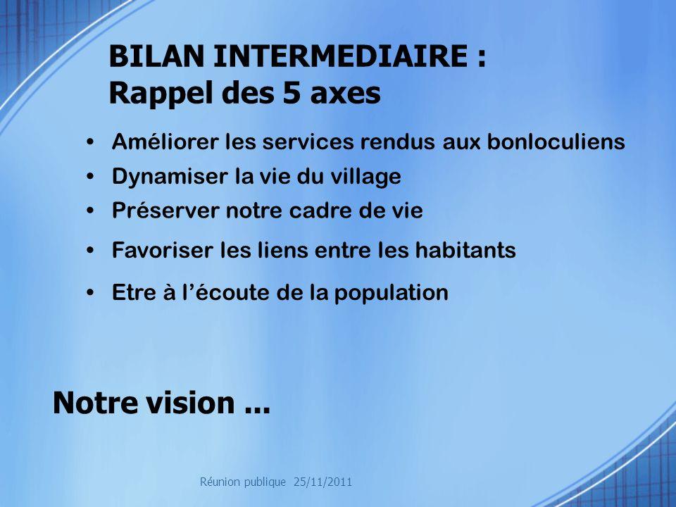 BILAN INTERMEDIAIRE : Rappel des 5 axes Notre vision ...