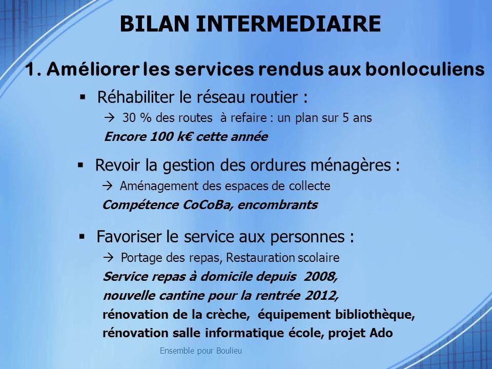 BILAN INTERMEDIAIRE 1. Améliorer les services rendus aux bonloculiens