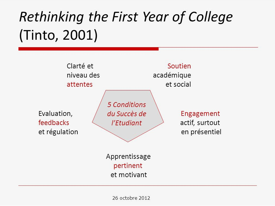 Rethinking the First Year of College (Tinto, 2001)