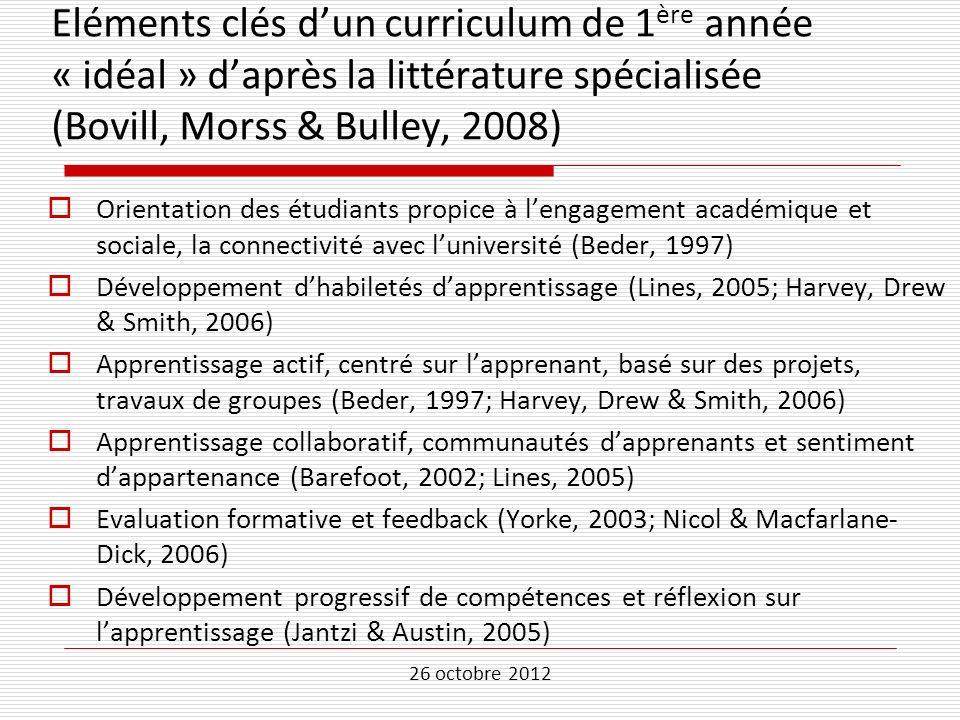 Eléments clés d'un curriculum de 1ère année « idéal » d'après la littérature spécialisée (Bovill, Morss & Bulley, 2008)