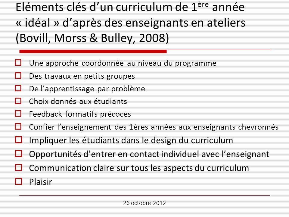 Impliquer les étudiants dans le design du curriculum