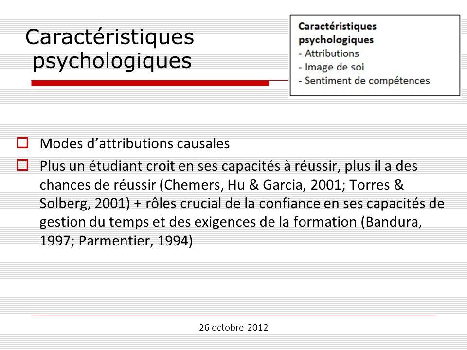 Caractéristiques psychologiques