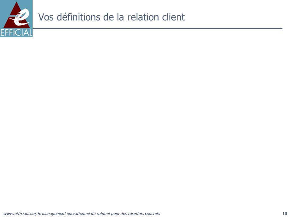 Vos définitions de la relation client