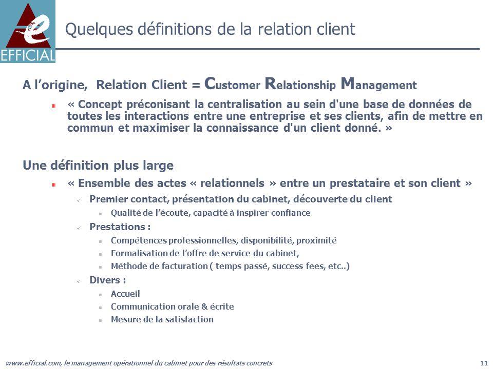 Quelques définitions de la relation client