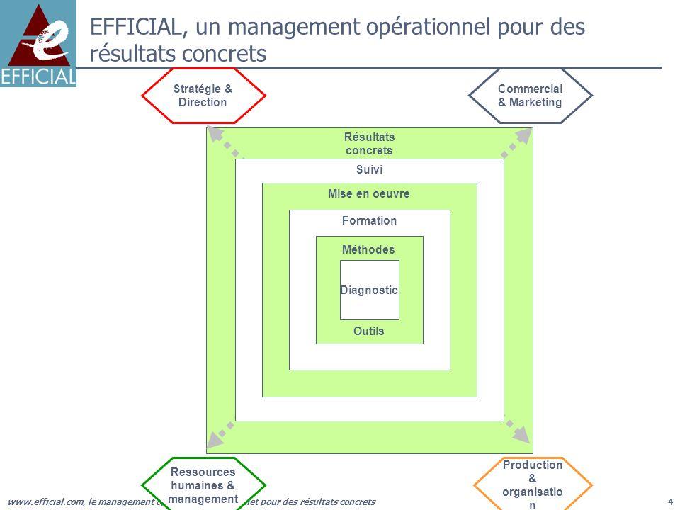 EFFICIAL, un management opérationnel pour des résultats concrets