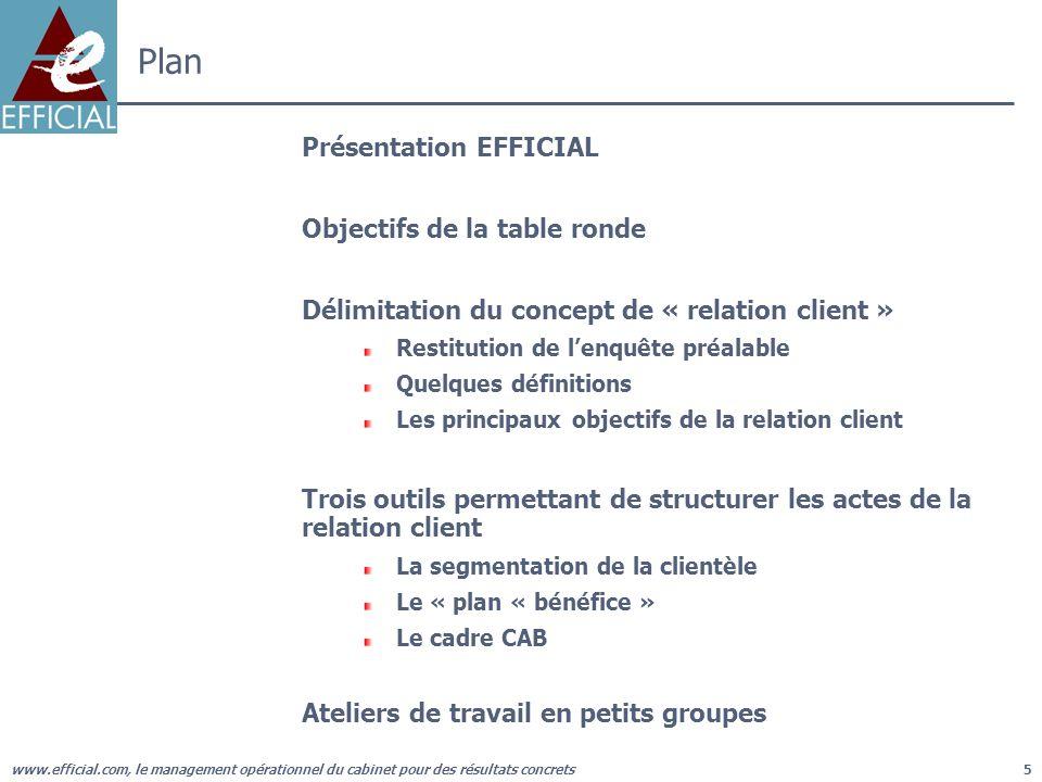 Plan Présentation EFFICIAL Objectifs de la table ronde