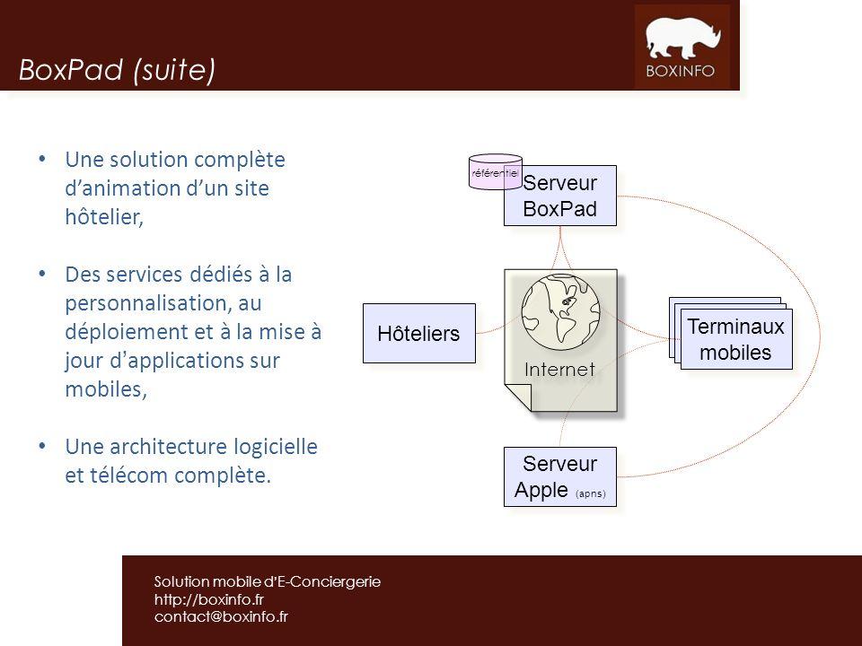 BoxPad (suite) Une solution complète d'animation d'un site hôtelier,