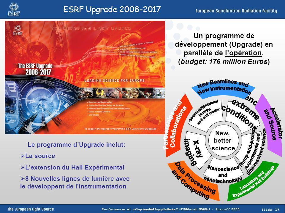 ESRF Upgrade 2008-2017 Un programme de développement (Upgrade) en parallèle de l'opération. (budget: 176 million Euros)