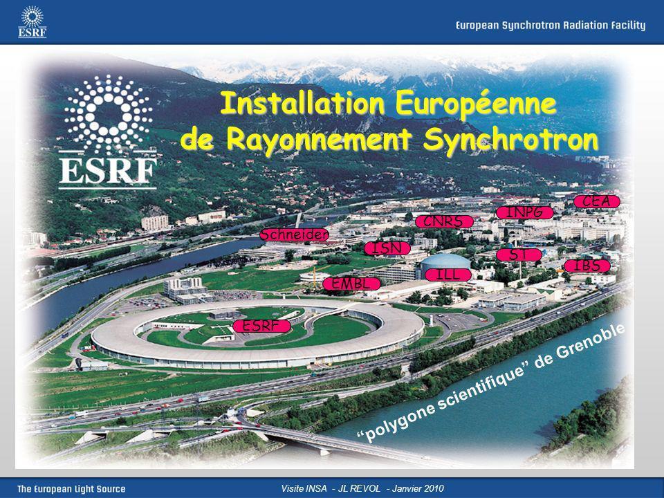 Installation Européenne de Rayonnement Synchrotron