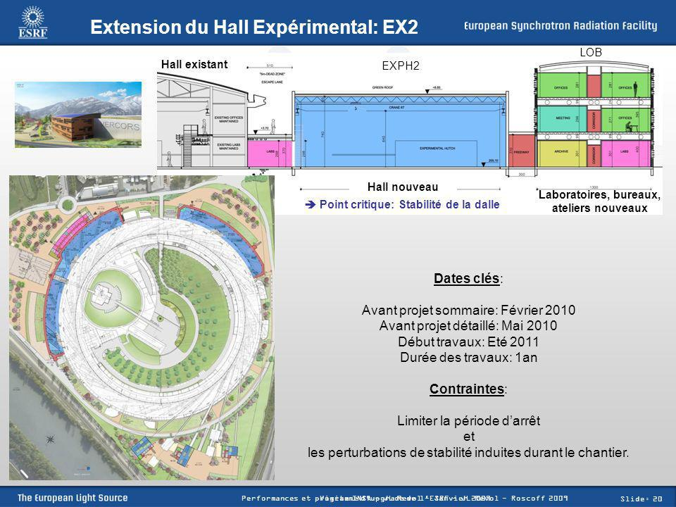 Extension du Hall Expérimental: EX2