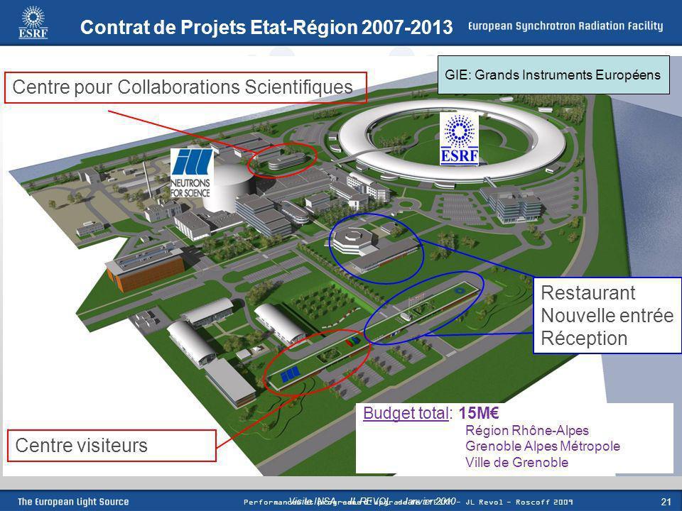 Contrat de Projets Etat-Région 2007-2013