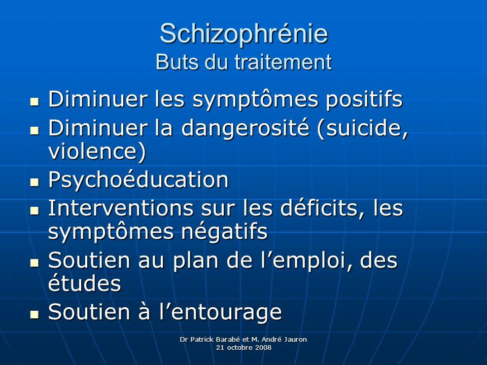 Schizophrénie Buts du traitement