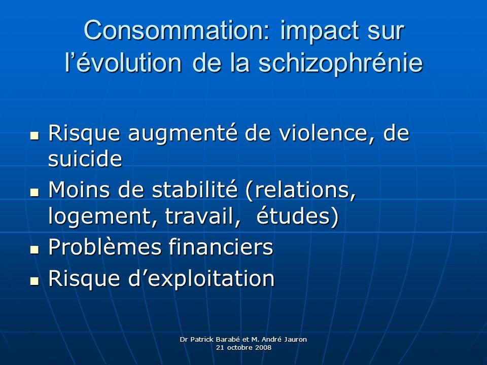 Consommation: impact sur l'évolution de la schizophrénie