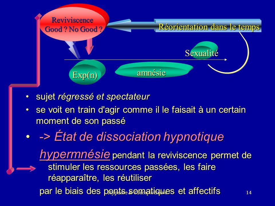 -> État de dissociation hypnotique