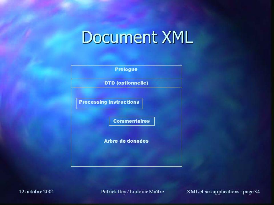 Document XML 12 octobre 2001 Patrick Itey / Ludovic Maître Prologue