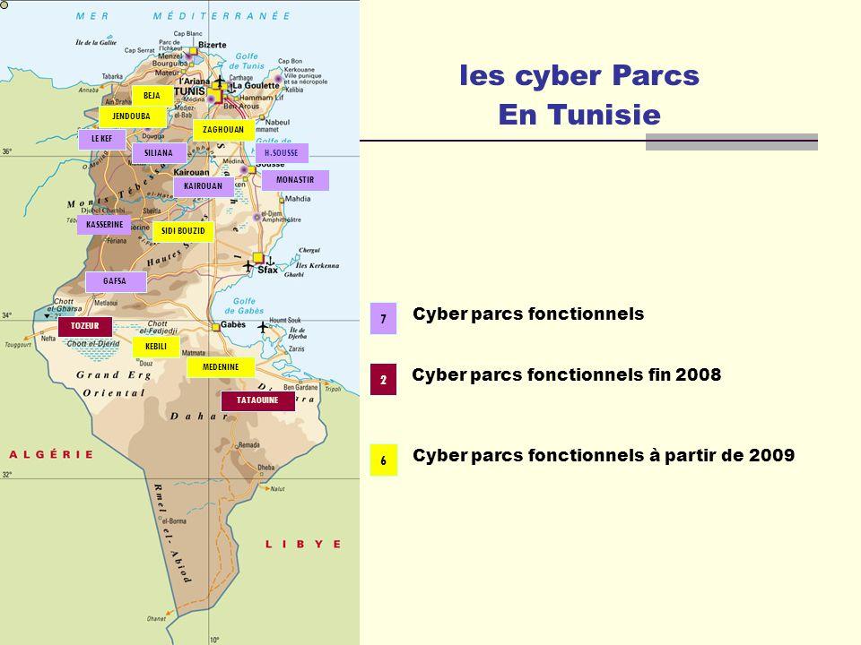 les cyber Parcs En Tunisie Cyber parcs fonctionnels