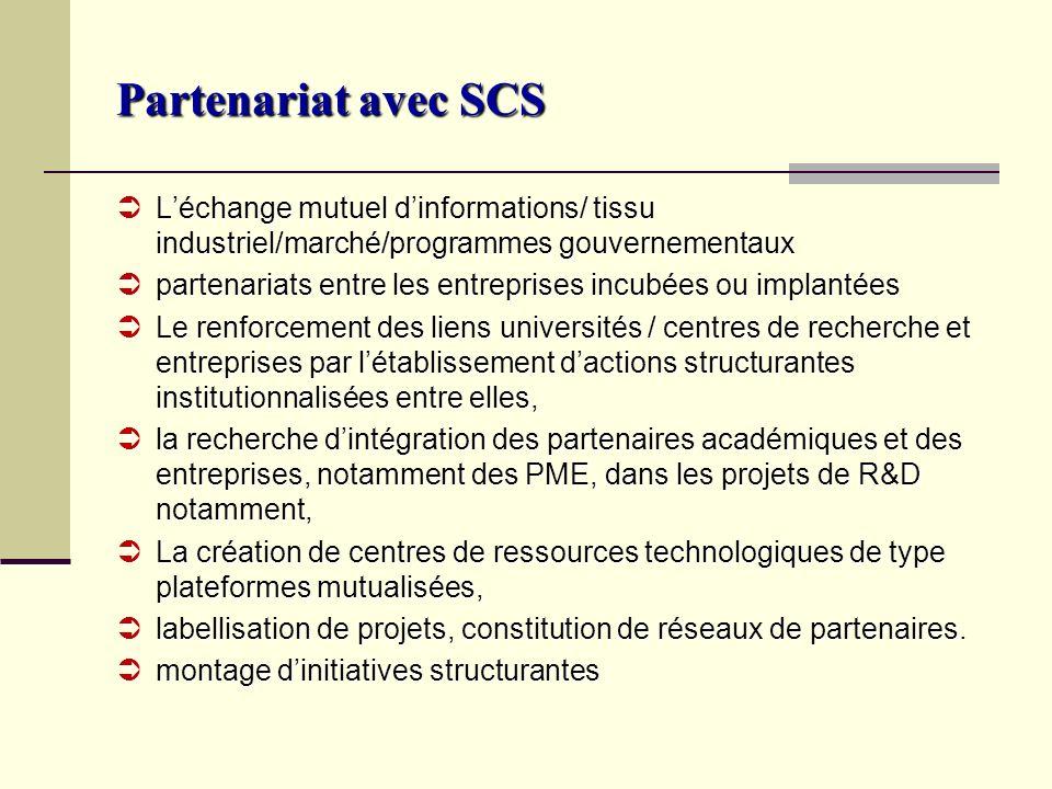 Partenariat avec SCS L'échange mutuel d'informations/ tissu industriel/marché/programmes gouvernementaux.