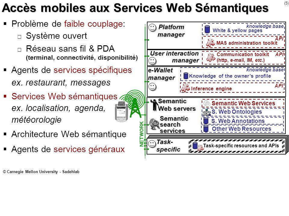 Accès mobiles aux Services Web Sémantiques