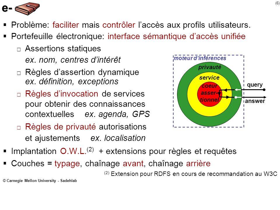 e- Problème: faciliter mais contrôler l'accès aux profils utilisateurs. Portefeuille électronique: interface sémantique d'accès unifiée.