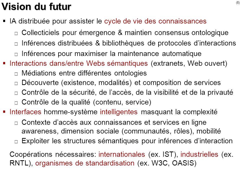 Vision du futur IA distribuée pour assister le cycle de vie des connaissances. Collecticiels pour émergence & maintien consensus ontologique.