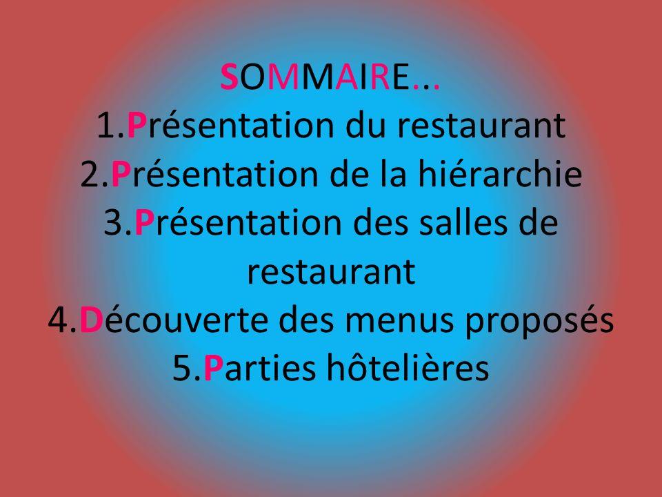 SOMMAIRE. 1. Présentation du restaurant 2