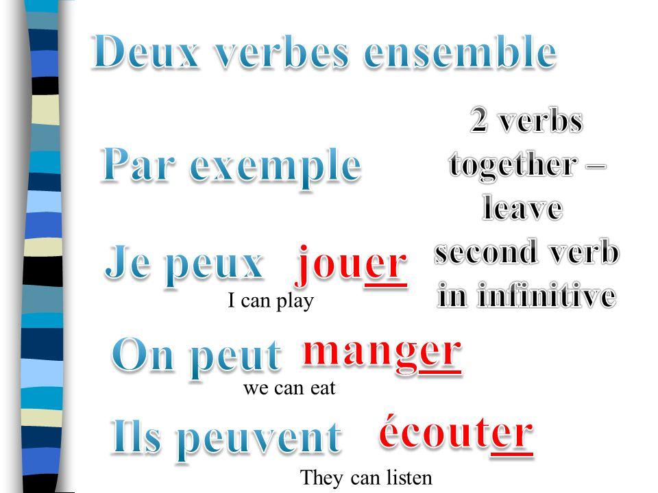 Deux verbes ensemble Par exemple Je peux jouer manger On peut écouter