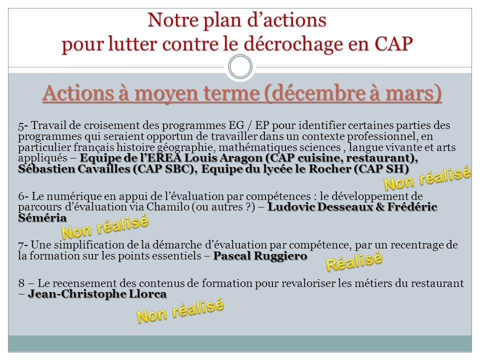 Notre plan d'actions pour lutter contre le décrochage en CAP