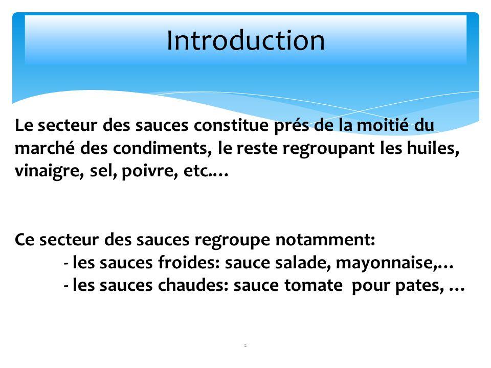 Introduction Le secteur des sauces constitue prés de la moitié du marché des condiments, le reste regroupant les huiles, vinaigre, sel, poivre, etc.…