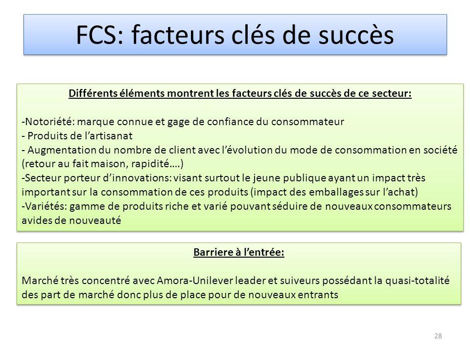 FCS: facteurs clés de succès