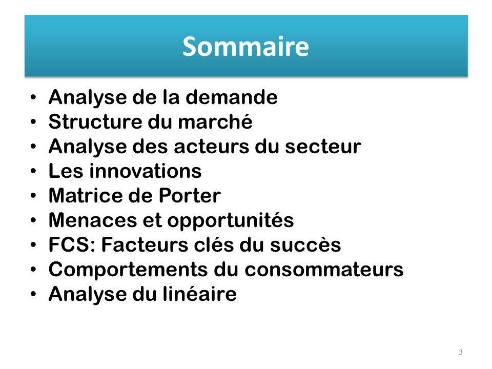 Sommaire Analyse de la demande Structure du marché