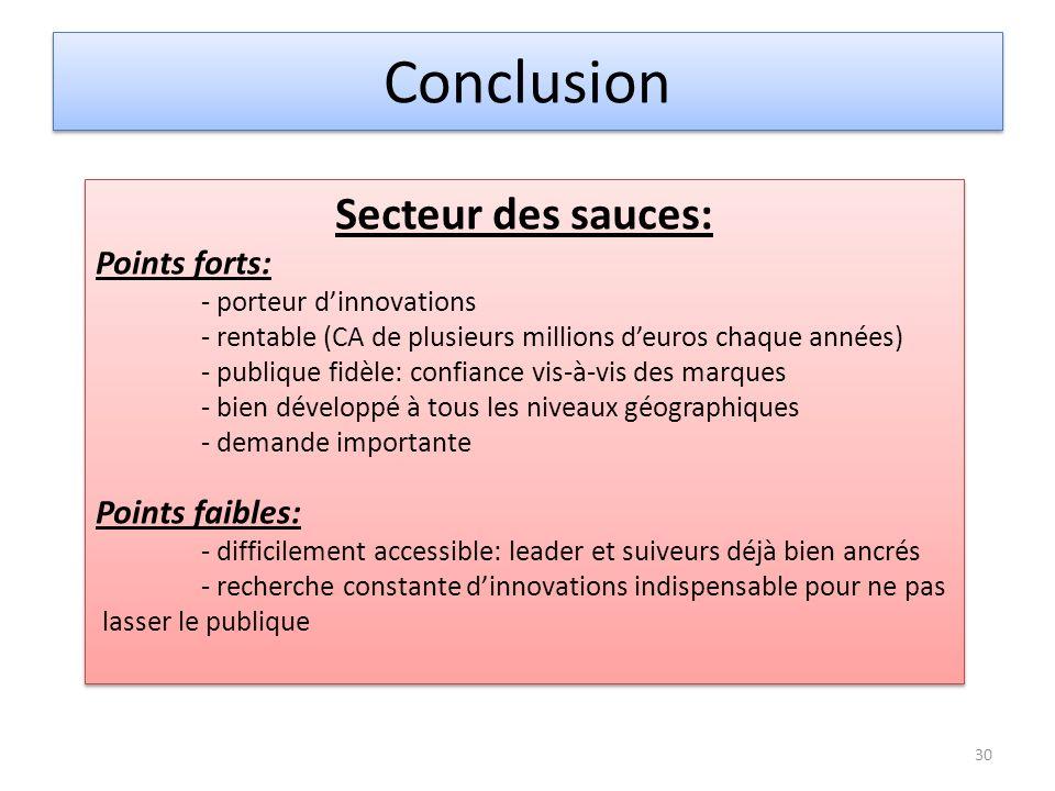 Conclusion Secteur des sauces: Points forts: Points faibles: