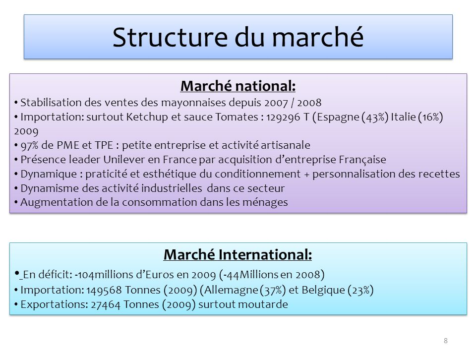Marché International: