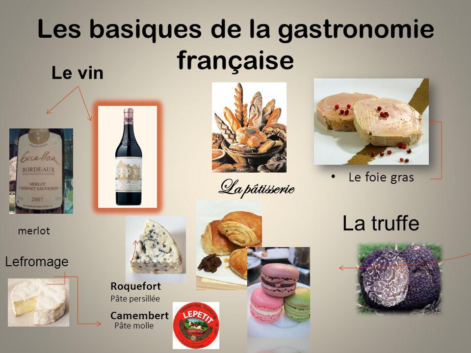 Les basiques de la gastronomie française