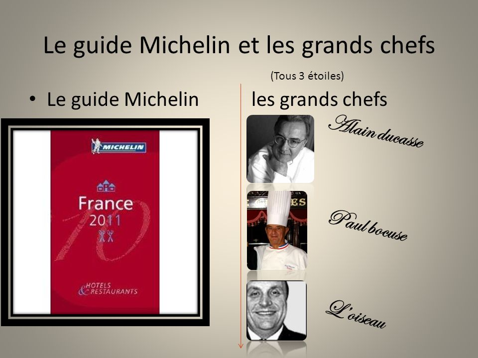 Le guide Michelin et les grands chefs
