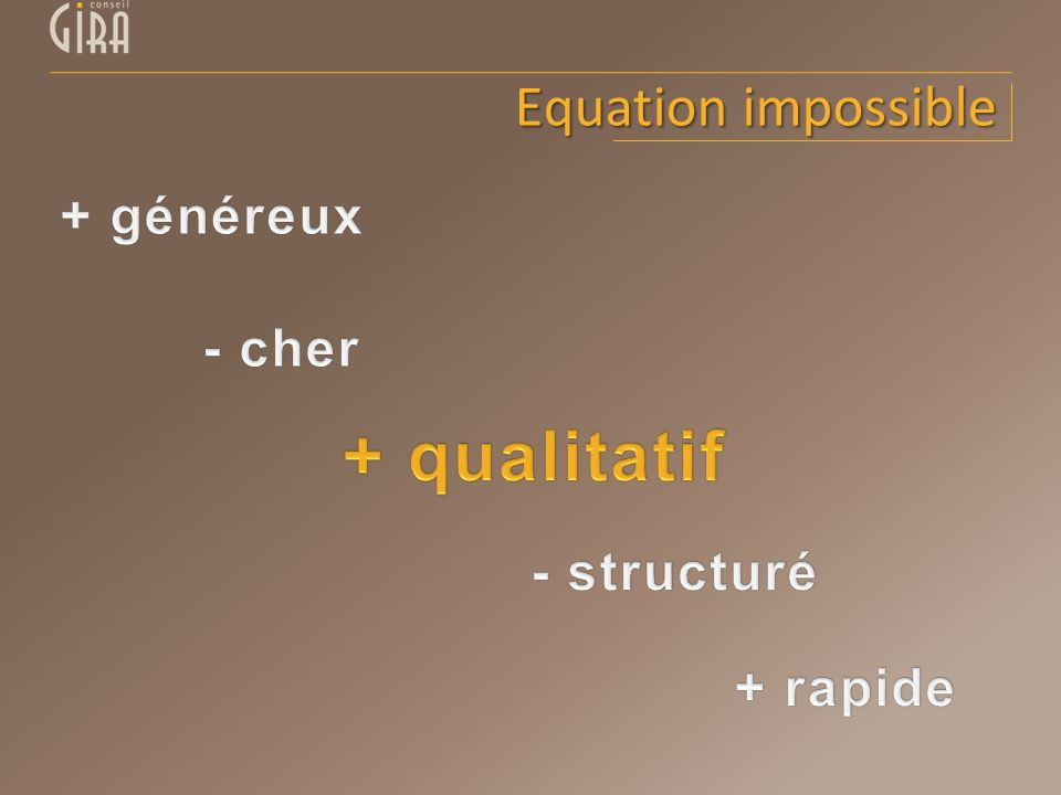 + qualitatif Equation impossible + généreux - cher - structuré