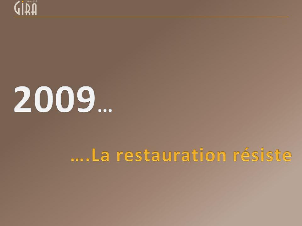 2009… ….La restauration résiste