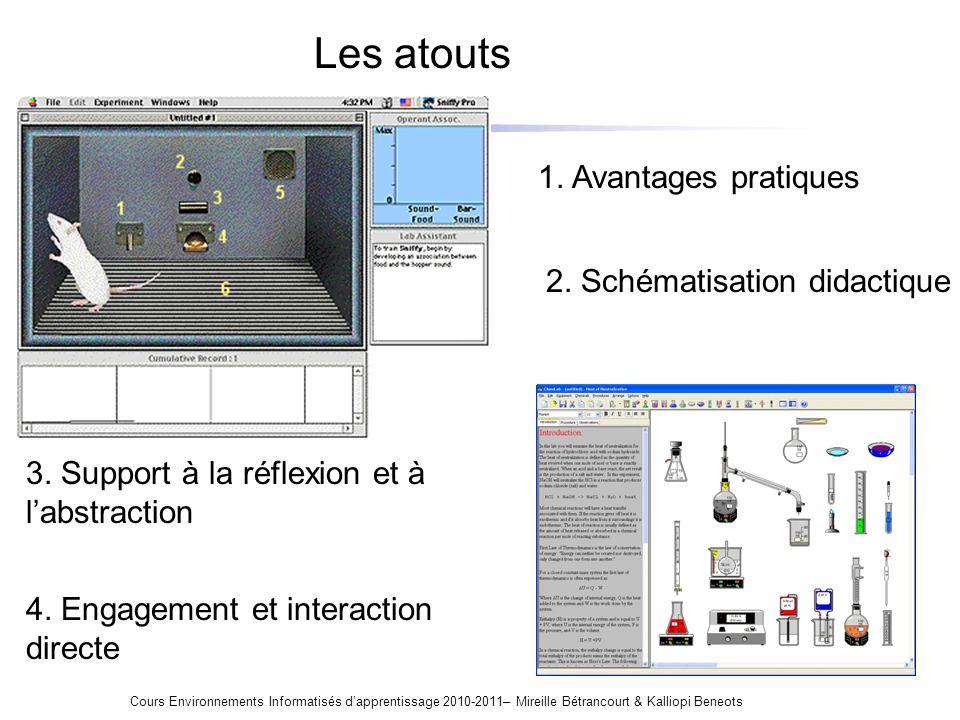 Les atouts 1. Avantages pratiques 2. Schématisation didactique