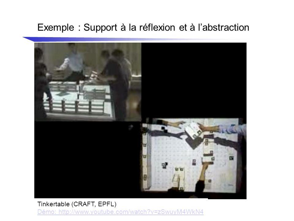 Exemple : Support à la réflexion et à l'abstraction